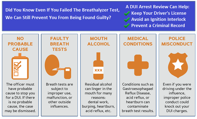 Free DUI Arrest Evaluation - How a DUI Arrest Review Helps