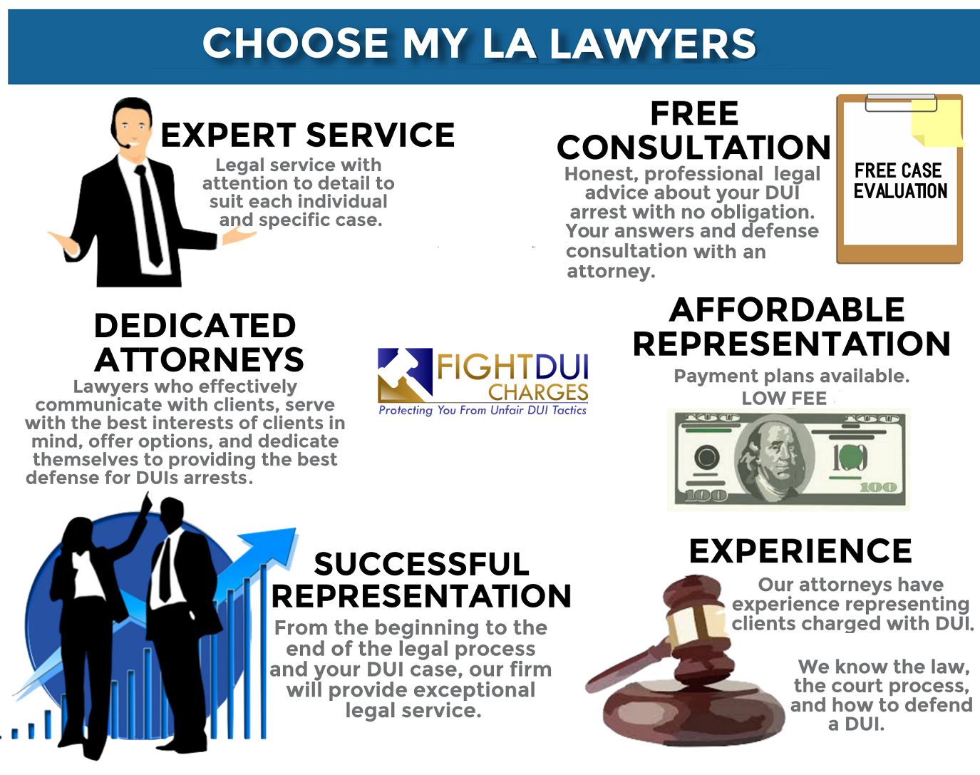 Best Los Angeles DUI Attorneys Near Me Reviews - Recommended Los Angeles DUI Lawyer Remedy