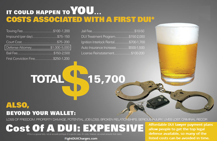 DUI Lawyers Cost Payments - Affordable Financing DUI
