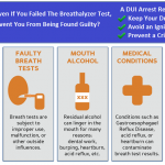 Is it better to take or refuse a breathalyzer? Review refusal laws, defenses, and why it is better if you refuse a breathalyzer test.