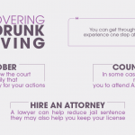 Your life is not over after getting a DUI, DWI charge. Review what immediate help is available to prevent the ways a DUI can affect your life today and in the future.