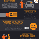 Review what you should do when you get arrested for DUI, DWI April 2021 for the best legal defense to minimize DUI consequences in court.