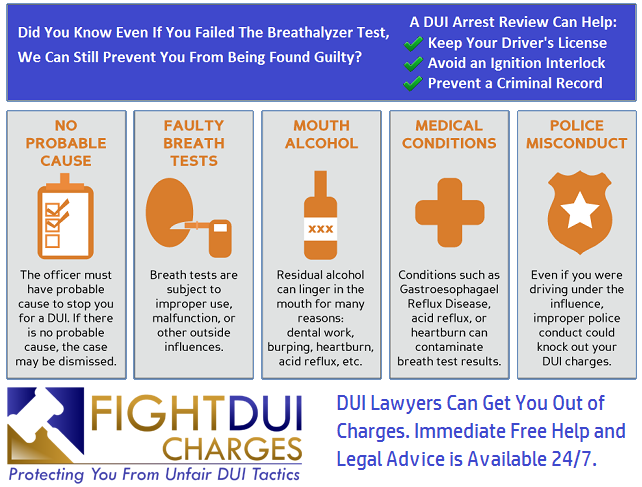 Can Lawyers Get You Out of a DUI?